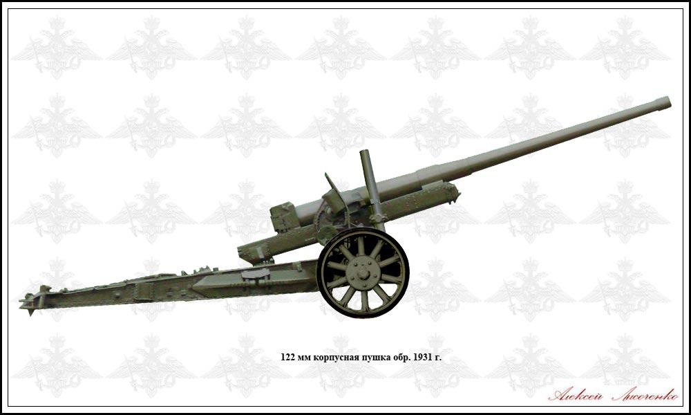 Пушка А-19 образца 1931 года