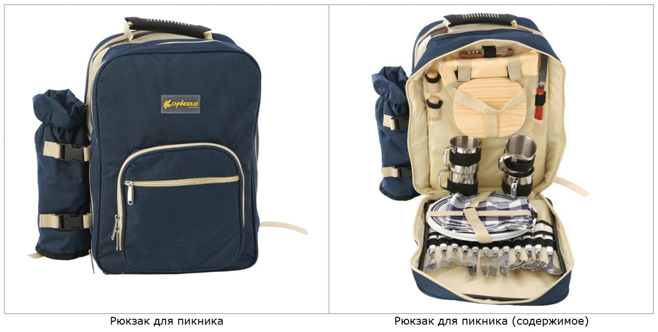Рюкзак для пикника с посудой